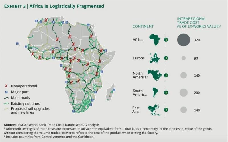 """非洲物流市场:未来二十年的创业""""潜力股""""?"""