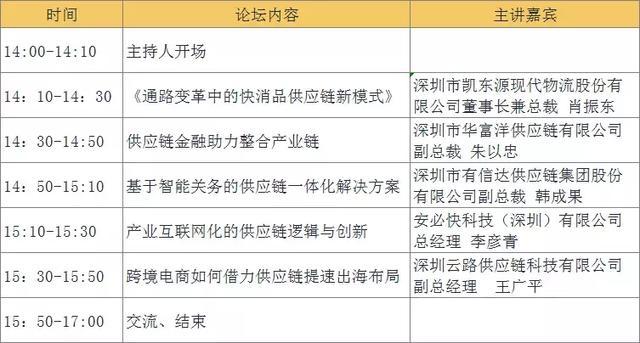 活动预告|第三届供应链创新与应用高峰论坛